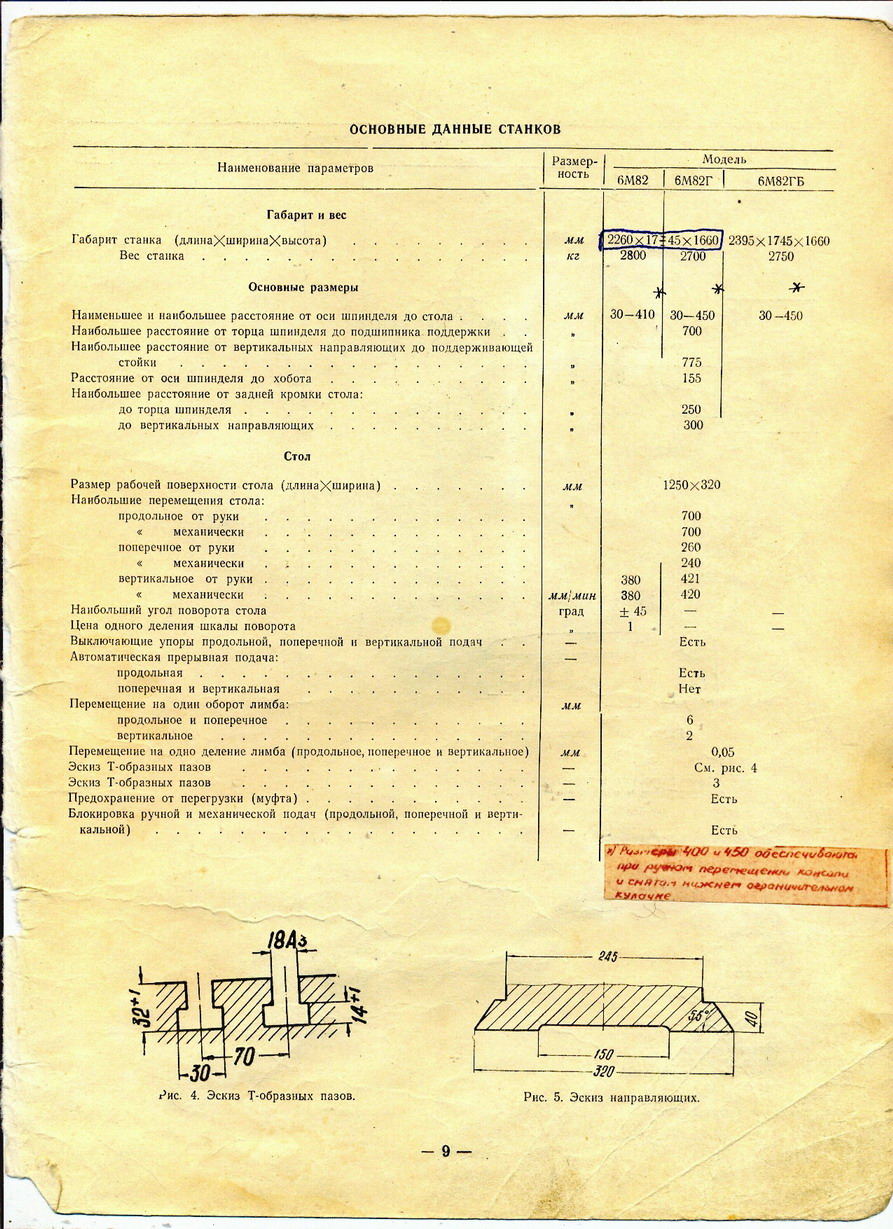 схема коробки передач станка 6м82