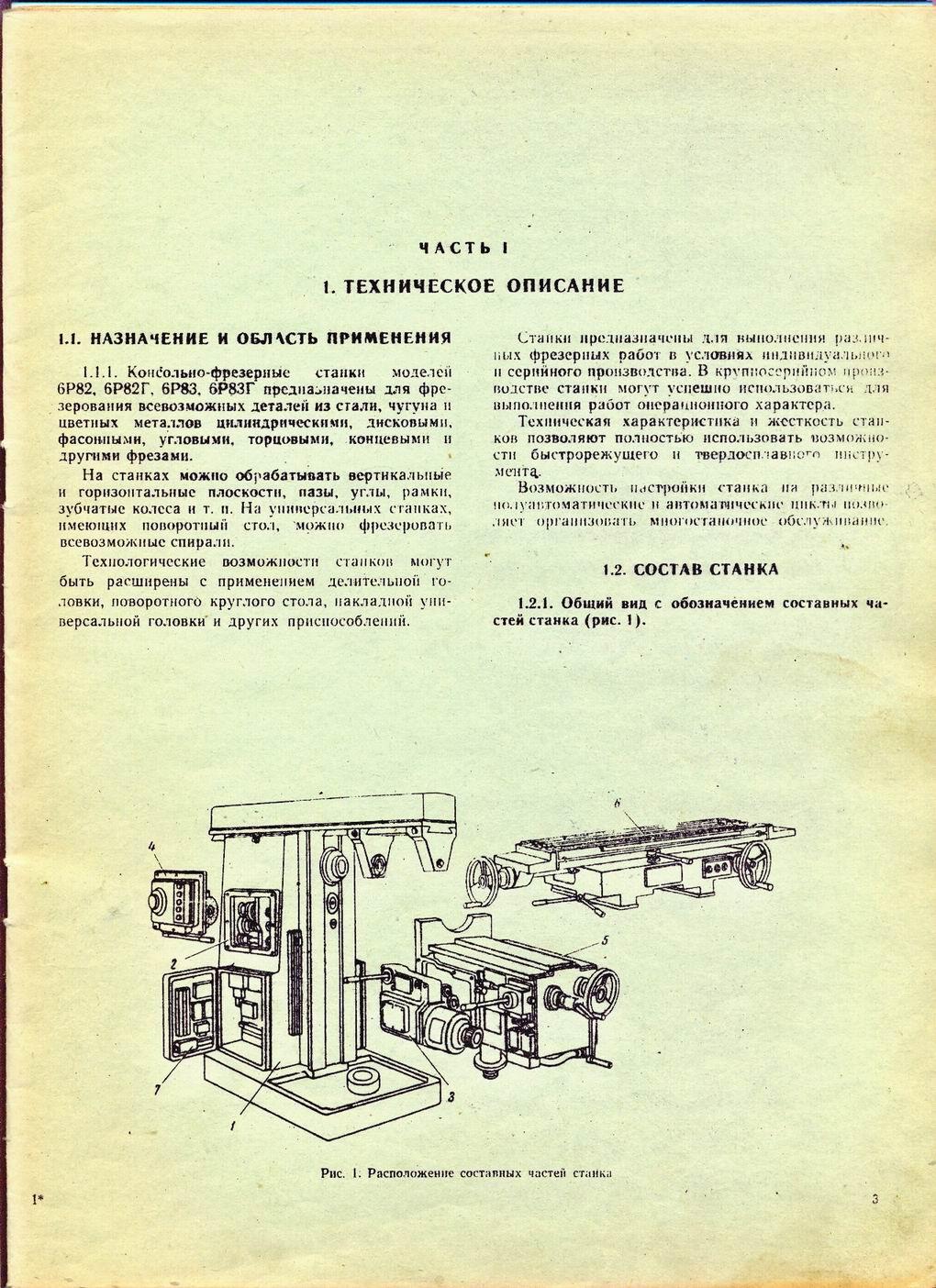 Инструкция по эксплуатации фрезерных станков